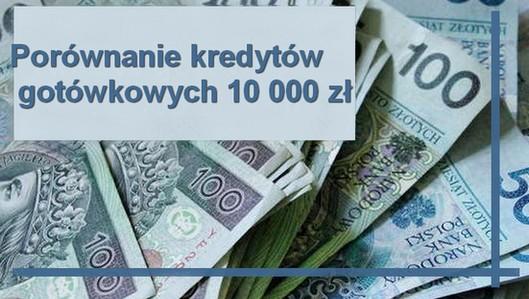 porównanie kredytów gotówkowych 10000 zł w bankach