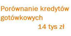 Porównanie kredytów gotówkowych 14 tys zł