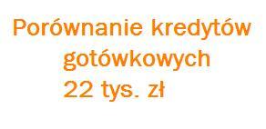 Porównanie kredytów gotówkowych 22 tys zł