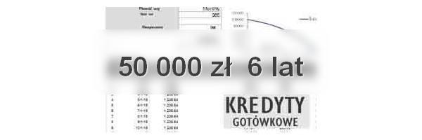 kredyt gotówkowy 50000 zł 6 lat