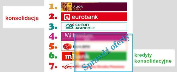 w jakim banku najlepiej jest wziąć kredyt konsolidacyjny