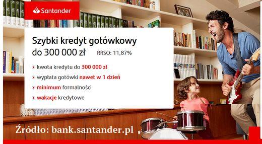szybki kredyt gotówkowy Santander Bank 2020