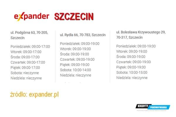 kredyt hipoteczny Szczecin Expander
