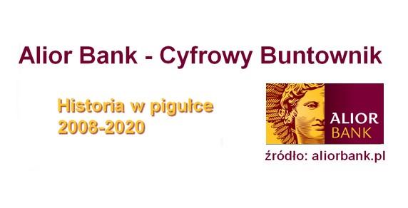 historia Alior Bank 2008-2020