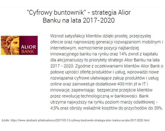 Alior Bank Cyfrowy Buntownik