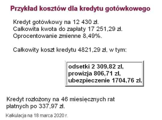 kredyt gotówkowy 12430 zł