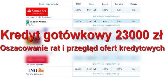 kredyt gotówkowy 23000 zł