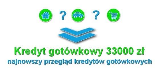 kredyt gotówkowy 33000 zł i najnowszy przegląd kredytowy