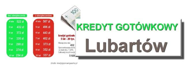 Kredyt gotówkowy Lubartów