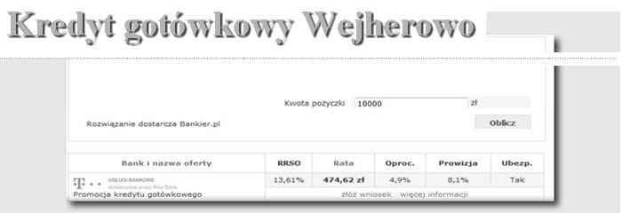 kredyt gotówkowy Wejherowo