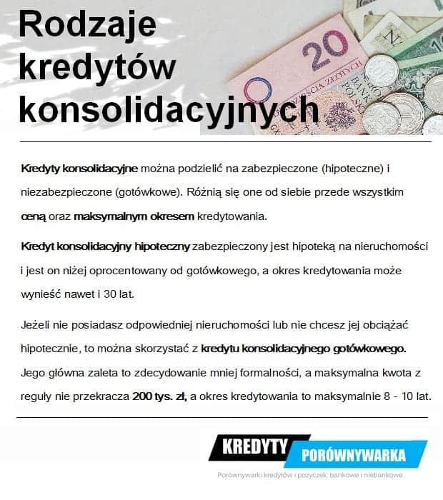 rodzaje kredytów konsolidacyjny na 200 tys. zł