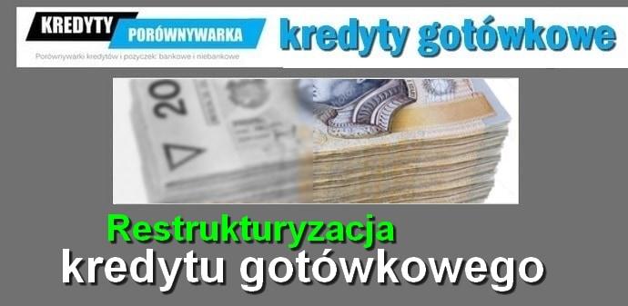 restrukturyzacja kredytu gotówkowego