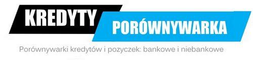 kredyty porównywarka kredytyporownywarka.pl wstęp